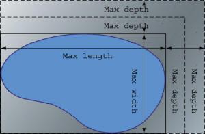 Pond Liner Size